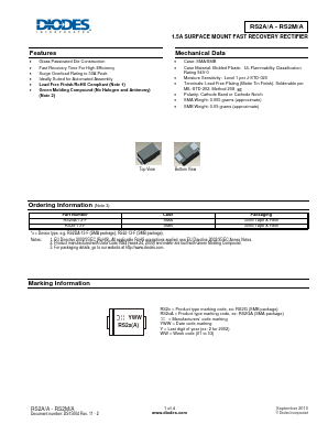 RS2A image